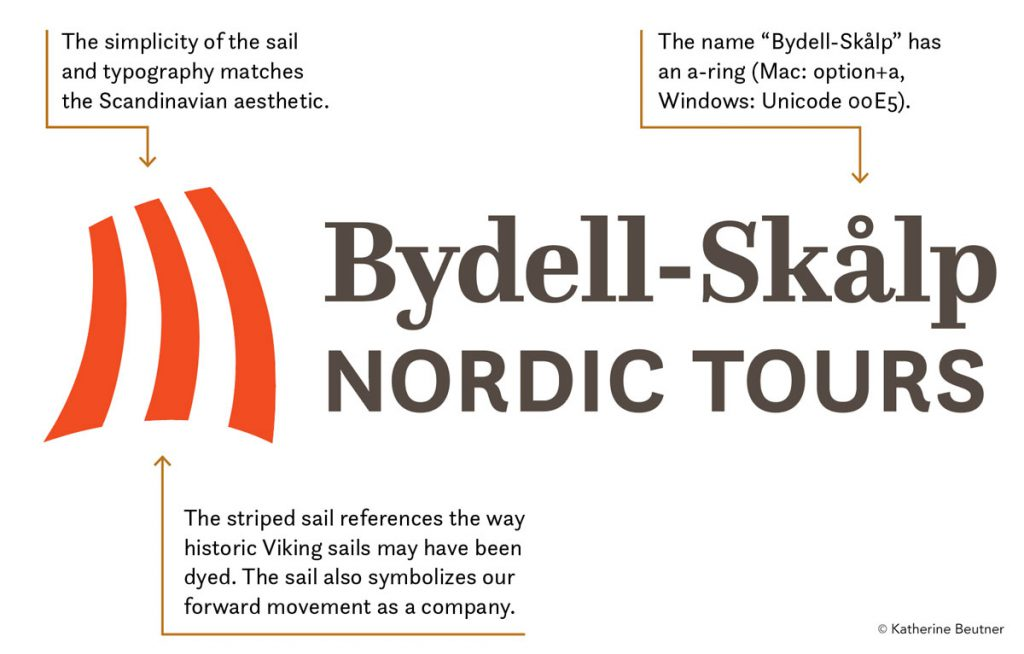 Bydell-Skalp Nordic Tours - explanation of the logo's meaning